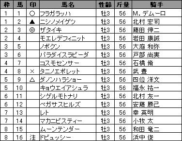 20100227HAN_YOSO.jpg