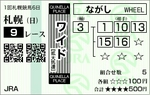 20090705SAP.jpg