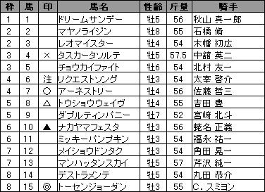 20091212CHU_YOSO.jpg