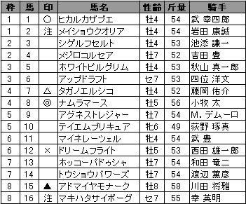 20090118KYO_YOSOU.jpg