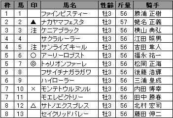 20090118NAK_YOSOU.jpg
