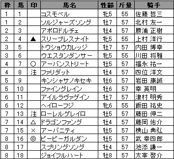 20090329CHU_YOSO.jpg