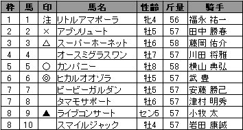 20090418HAN_YOSO.jpg