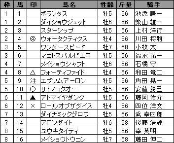 20090426KYO_YOSO.jpg