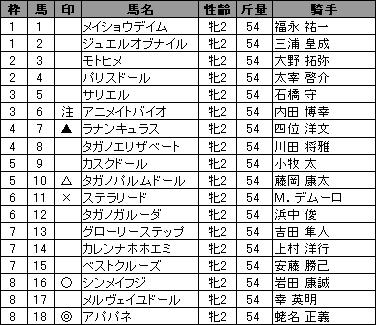 20091213HAN_YOSO.jpg