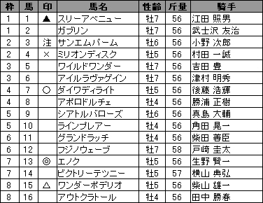 20091213NAK_YOSO.jpg