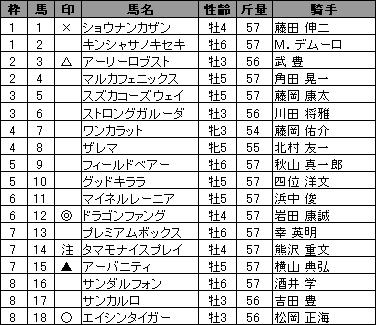 20091220HAN_YOSO.jpg