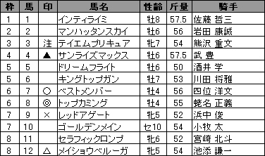 20100117KYO_YOSO.jpg