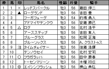 20100117NAK_YOSO.jpg