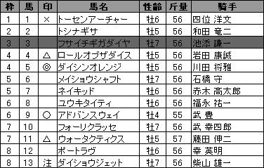 20100124KYO_YOSO.jpg