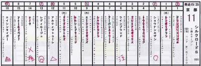 20100207KYO_YOSO.jpg