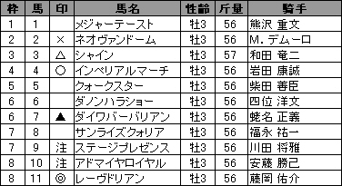 20100214KYO_YOSO.jpg